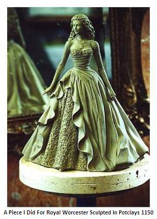 Royal Worcester Charlotte Figurine