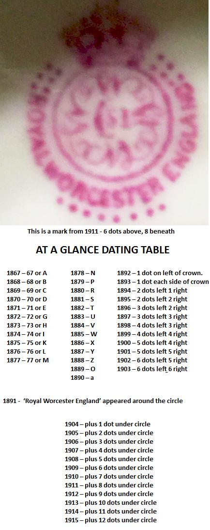 at-a-glance-worcester-dating-table