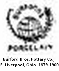 burford-bros-pottery-co_east-liverpool-ohio-1879-1900