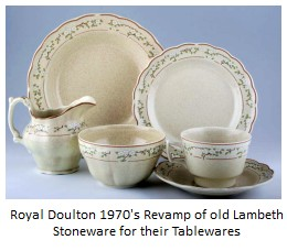 doulton-lambethware-1970s-tableware-launch  sc 1 st  Figurines Sculpture & Royal Doulton Tableware - From Drain-pipes to Award Winning Luxury ...