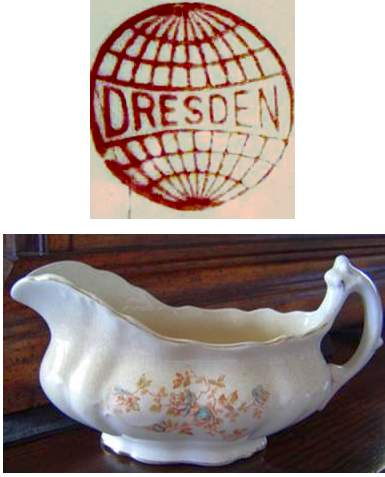 Dating dresden porcelain marks