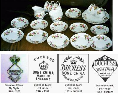 Duchess Bone China Tea Set - Antique China, Fine China and Modern China Manufacturers Query; Duchess Bone China marks