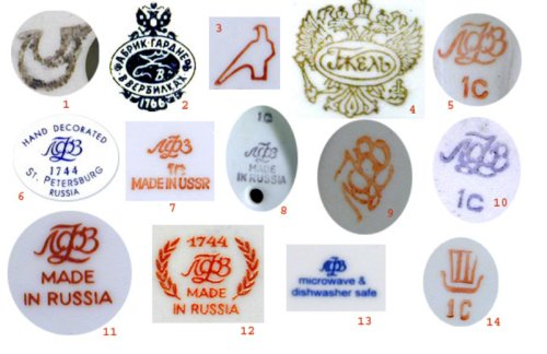russian-porcelain-factories-marks-and-signs