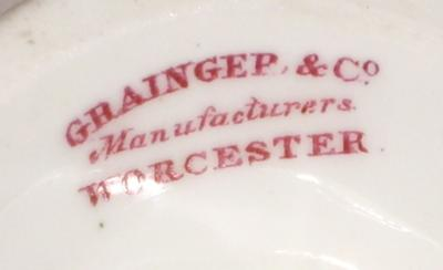 Bell China & Grainger & Co Query