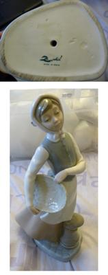 LLadro Look Alike Figurine? - Antique China and Fine China Query