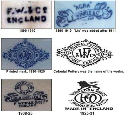 Pottery Mark - Whieldon Ware  and F. Winkle & Co LTD Fish Tableware Query